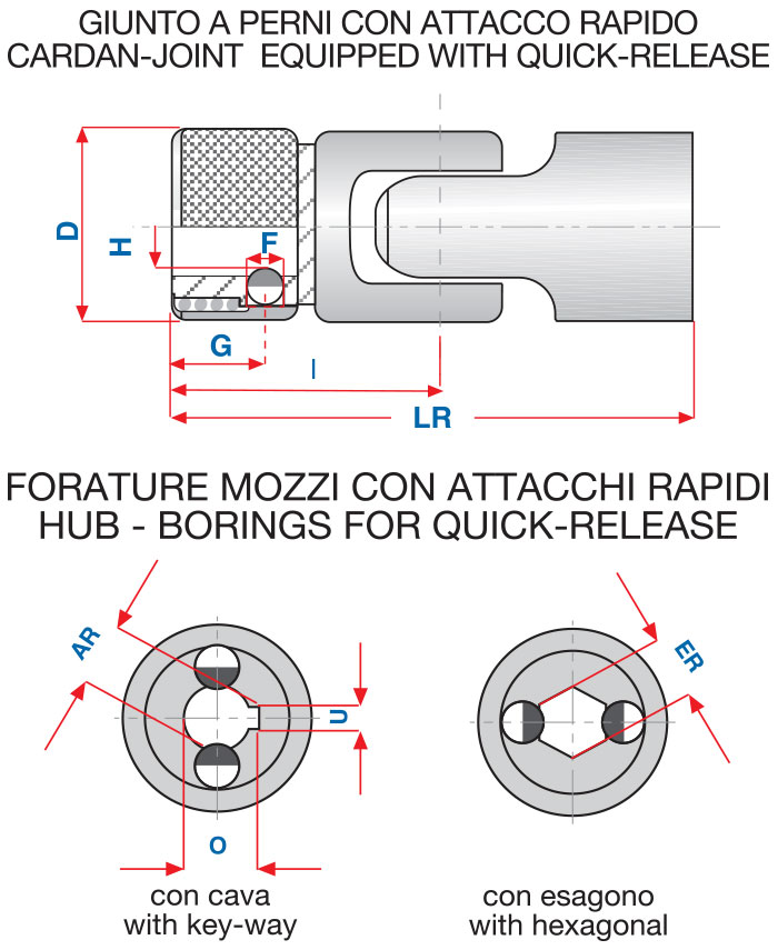 simple-cardan-joint-fast-img