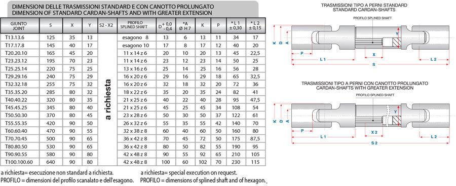 standard-cardan-shaft-ok3